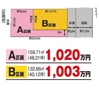 区画図・価格